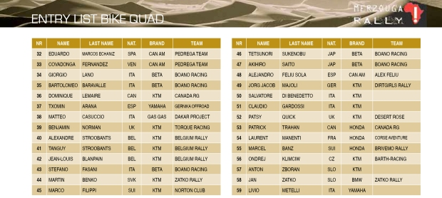 entry list merzouga