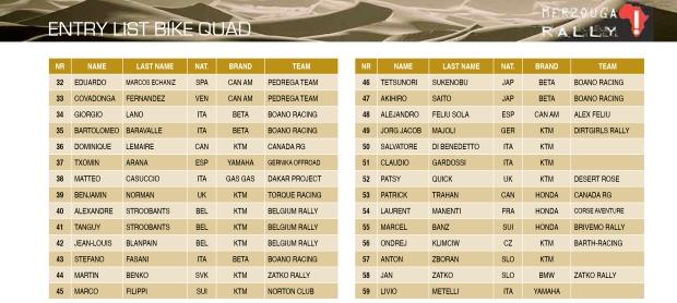 entry list merzouga